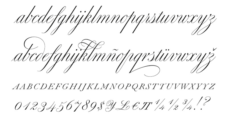 Alfabeto Copperplate