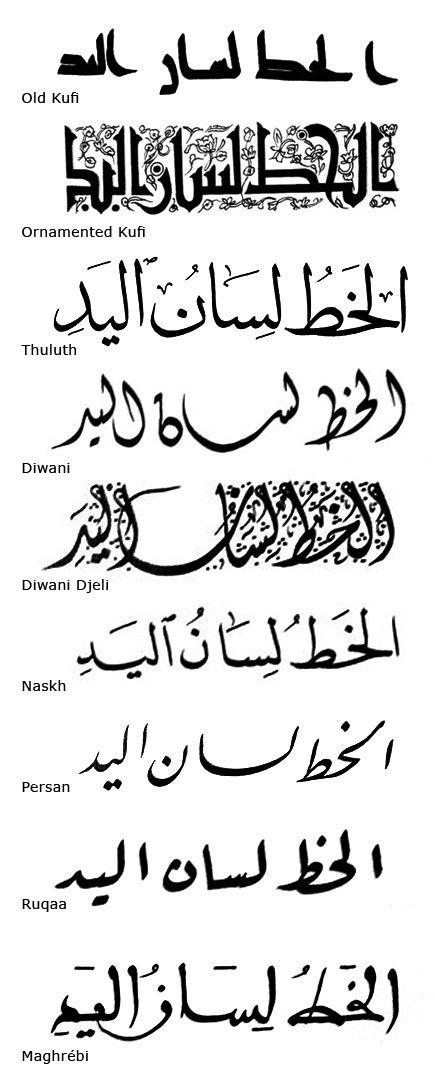 Introducción a la caligrafía árabe, alfabeto y tipografías