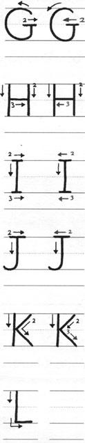 Orden de formación de trazos de letras para zurdos 2