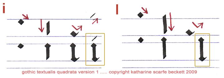 Ejercicios de caligrafía gótica para principiantes 1