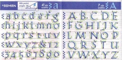 Tutorial orden trazos alfabeto romano con Pilot parallel pen 38mm