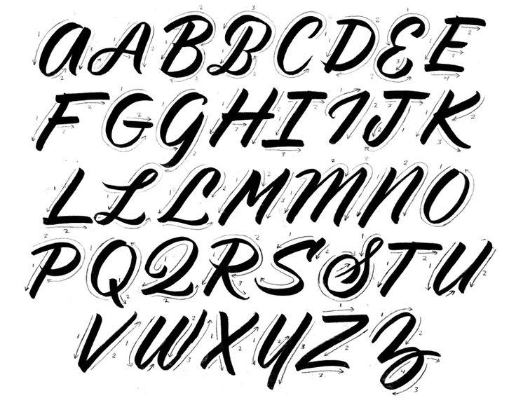 Ductus alfabeto brush script para ejercicios