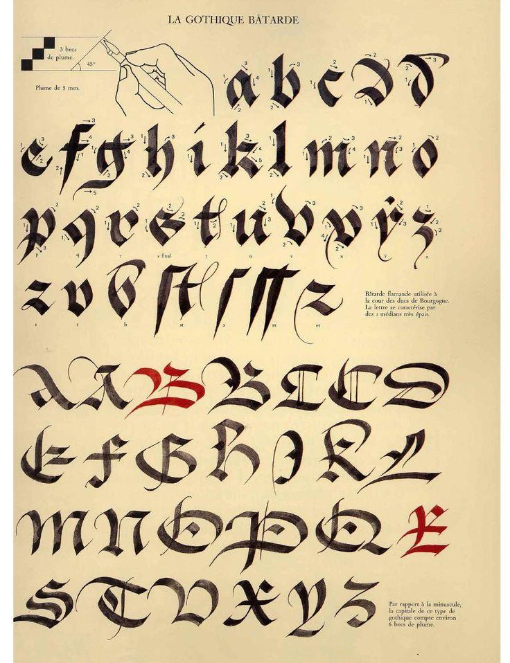 Ductus alfabeto en letra gótica bastarda para ejercicios