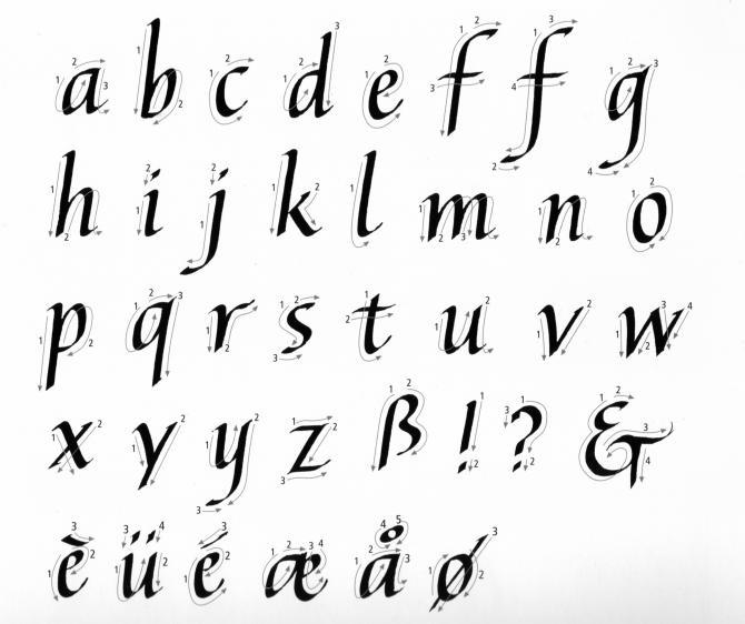 Ejercicio alfabeto caligrafía itálica ductus