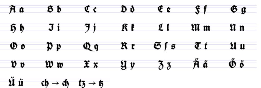 Ejemplo alfabeto gótico tipografía Fraktur