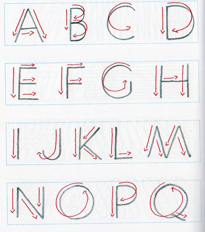 Ejercicios caligrafía romana alfabeto