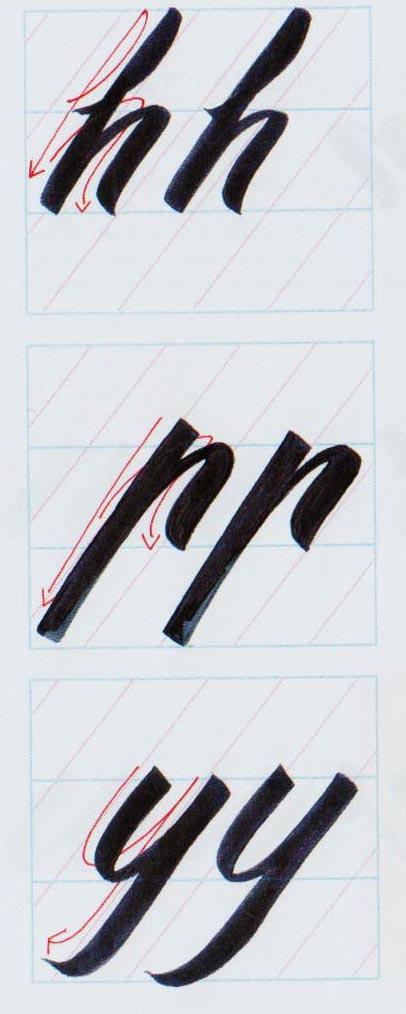 Alfabeto Brush Script 2