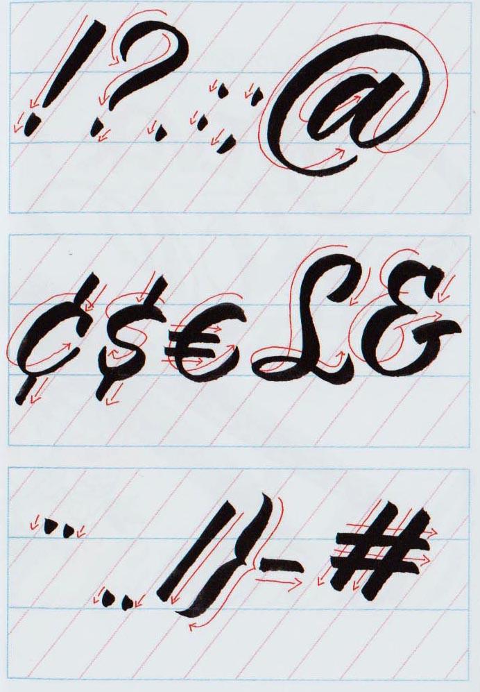 Símbolos Brush Script