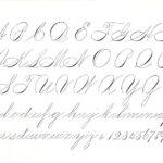 Caligrafía Spencerian, historia, alfabetos y ejercicios