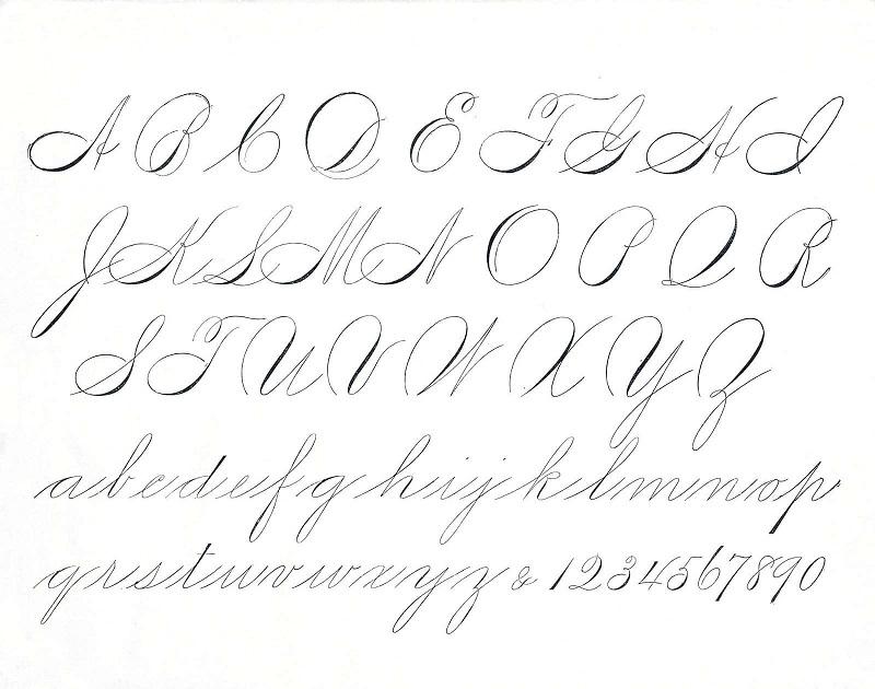 Alfabeto caligrafía Spencerian