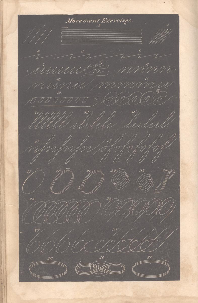 Ejercicio caligrafía Spencerian original
