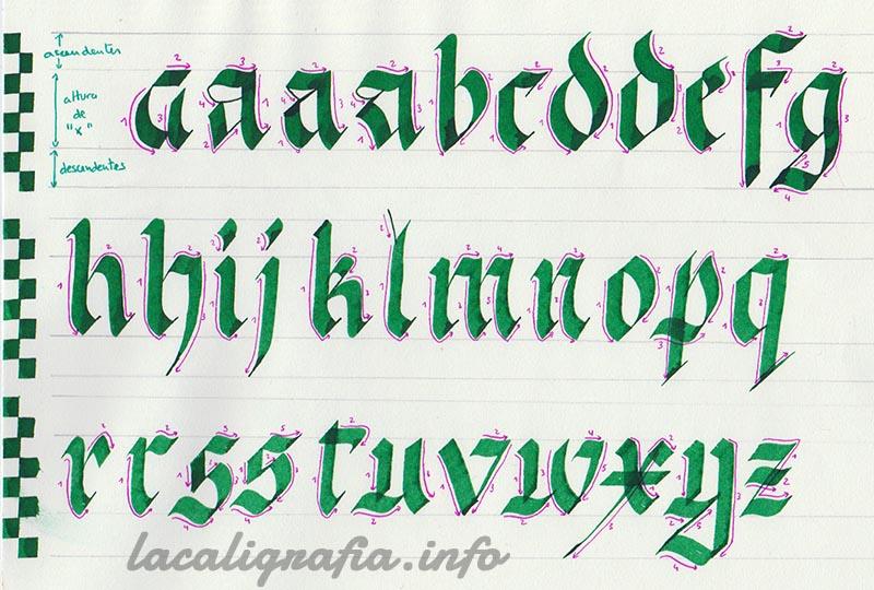Alfabeto caligrafía gótica Fraktur en minúscula paso a paso