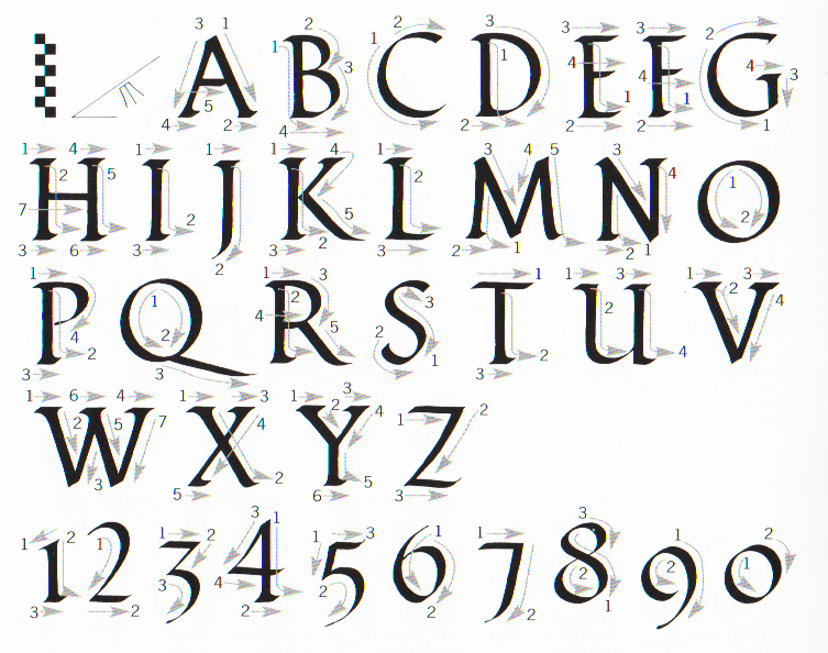 Alfabeto Romana Mayúscula Moderna