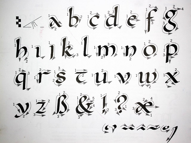 Alfabeto carolingia