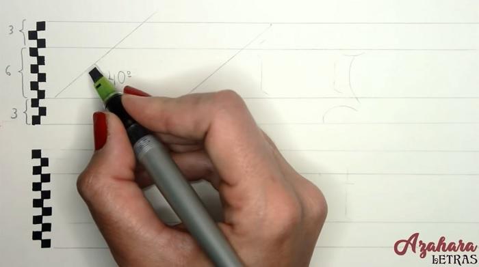 Tutorial Gótica Textura Quadrata