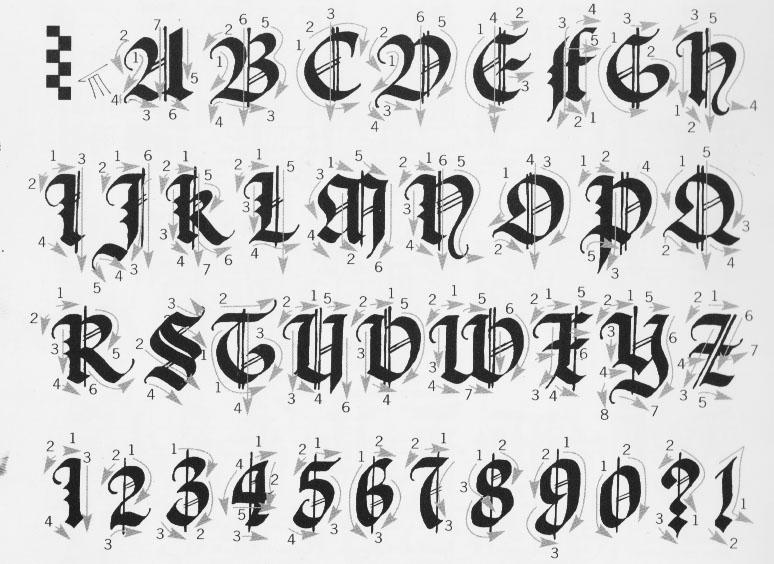 Alfabeto Gótica mayúscula