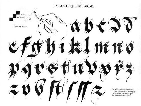 Alfabeto Gótica Bastarda o Gothique Bâtarde con ductus